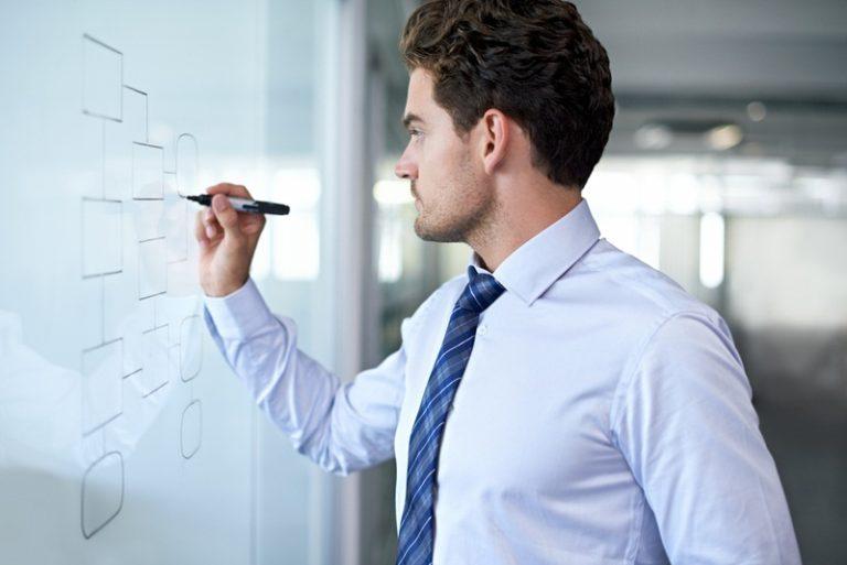 Workflow, aprenda a organizar seu fluxo de trabalho